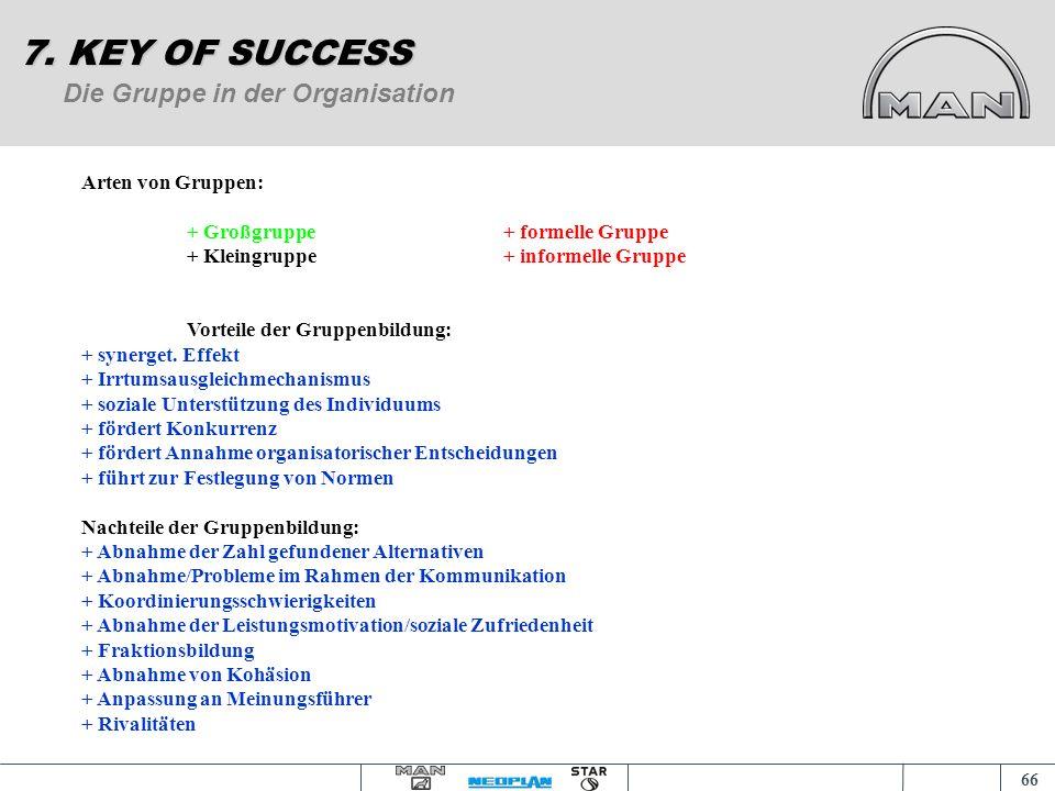 65 Rolle und Status 7. KEY OF SUCCESS Status Statischer Aspekt: Position Dynamischer Aspekt: Rolle PflichtenRechte Rollen- verständnis Rollen- erwartu