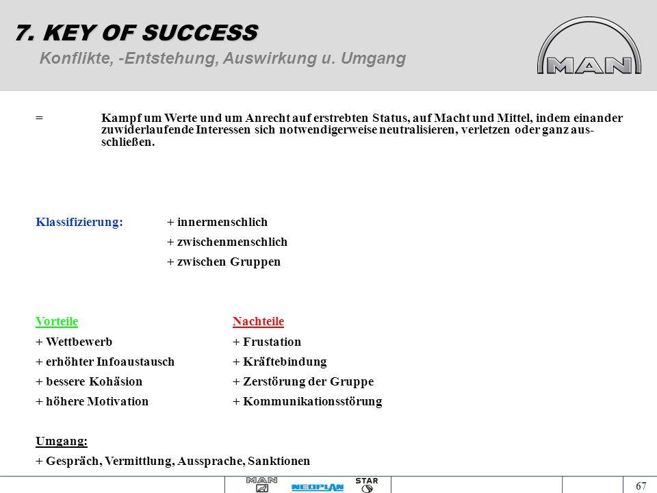 66 Die Gruppe in der Organisation 7. KEY OF SUCCESS Arten von Gruppen: + Großgruppe+ formelle Gruppe + Kleingruppe+ informelle Gruppe Vorteile der Gru