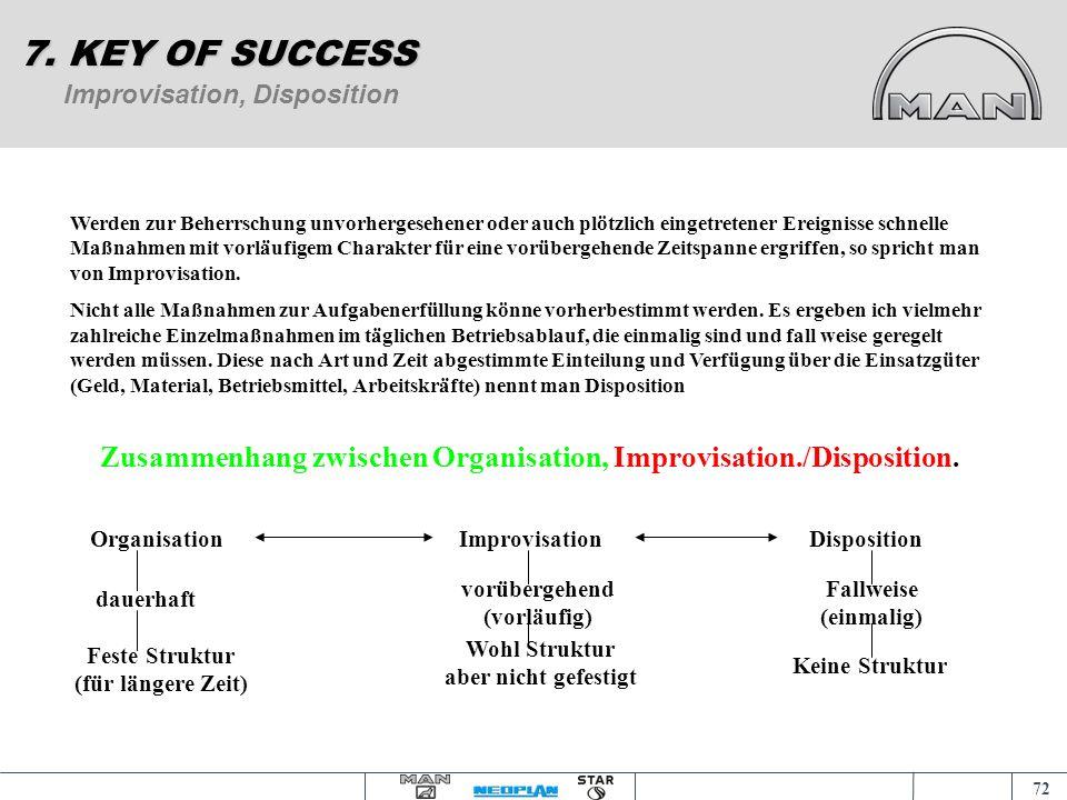 71 Das wirtschaftliche Prinzip 7. KEY OF SUCCESS Wirksamkeit Kosten Wirksam- keitsuntergrenze Kosten- obergrenze A1 A2 A3 Mit vorgegebenen Mitteln (In