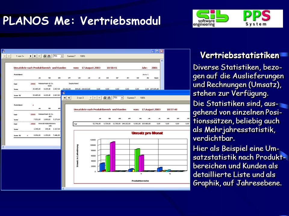 PLANOS Me: Vertriebsmodul Vertriebsstatistiken Diverse Statistiken, bezo- gen auf die Auslieferungen und Rechnungen (Umsatz), stehen zur Verfügung. Di