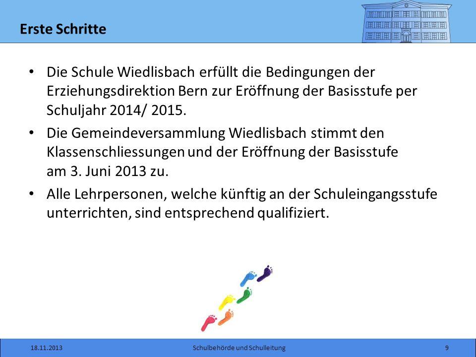 Erste Schritte Die Schule Wiedlisbach erfüllt die Bedingungen der Erziehungsdirektion Bern zur Eröffnung der Basisstufe per Schuljahr 2014/ 2015.