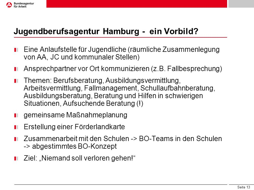 Seite 13 Jugendberufsagentur Hamburg - ein Vorbild? Eine Anlaufstelle für Jugendliche (räumliche Zusammenlegung von AA, JC und kommunaler Stellen) Ans
