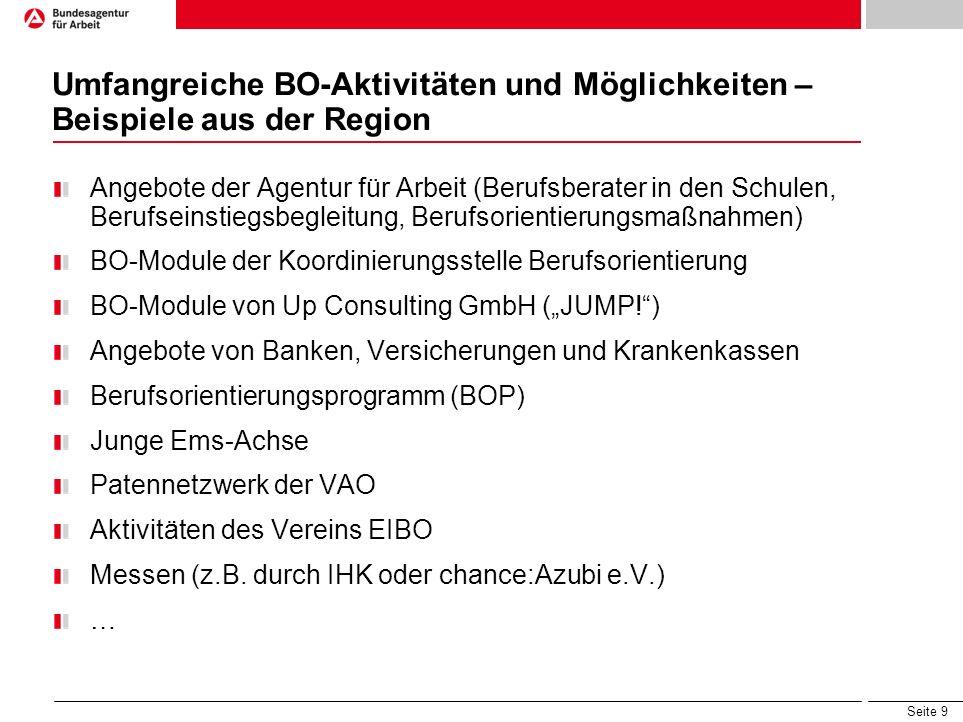 Seite 9 Umfangreiche BO-Aktivitäten und Möglichkeiten – Beispiele aus der Region Angebote der Agentur für Arbeit (Berufsberater in den Schulen, Berufs