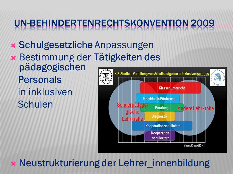 Schulgesetzliche Anpassungen Bestimmung der Tätigkeiten des pädagogischen Personals in inklusiven Schulen Neustrukturierung der Lehrer_innenbildung