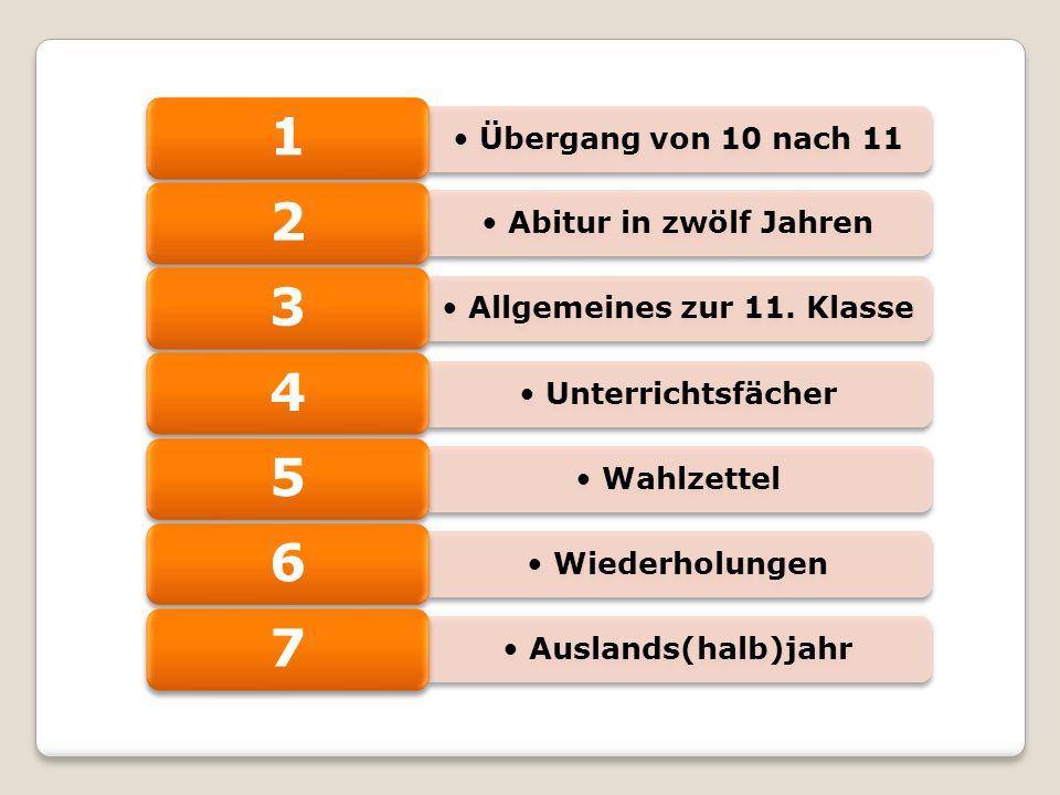 Übergang von 10 nach 11 1 Abitur in zwölf Jahren 2 Allgemeines zur 11.