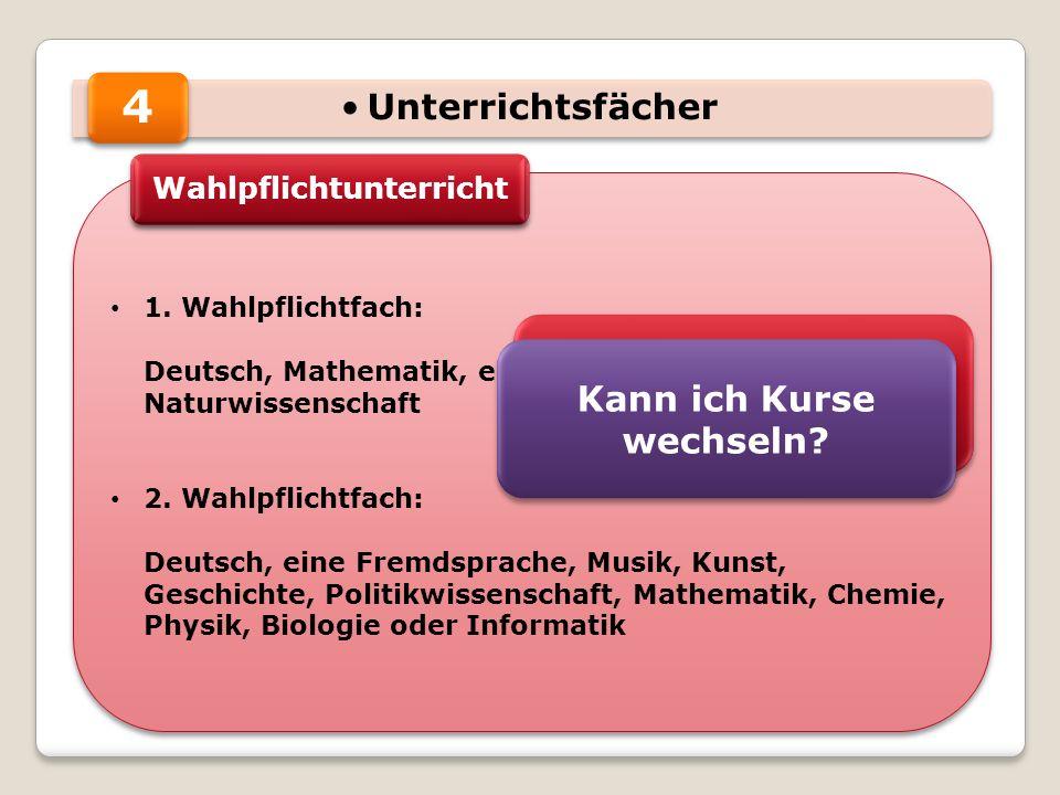 Unterrichtsfächer 1. Wahlpflichtfach: Deutsch, Mathematik, eine Fremdsprache oder eine Naturwissenschaft 2. Wahlpflichtfach: Deutsch, eine Fremdsprach