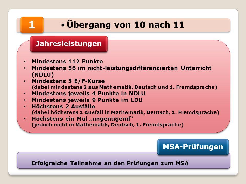 Übergang von 10 nach 11 Mindestens 112 Punkte Mindestens 56 im nicht-leistungsdifferenzierten Unterricht (NDLU) Mindestens 3 E/F-Kurse (dabei mindestens 2 aus Mathematik, Deutsch und 1.