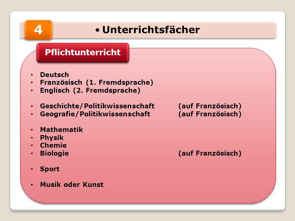 Unterrichtsfächer Deutsch Französisch (1.Fremdsprache) Englisch (2.