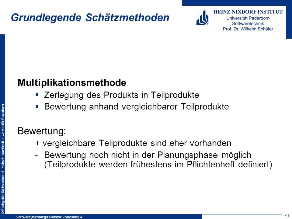 © Fachgebiet Softwaretechnik, Heinz Nixdorf Institut, Universität Paderborn Grundlegende Schätzmethoden Multiplikationsmethode Zerlegung des Produkts