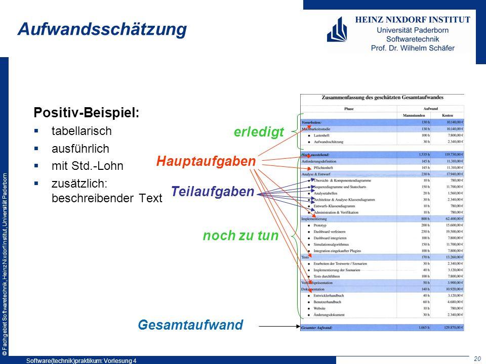 © Fachgebiet Softwaretechnik, Heinz Nixdorf Institut, Universität Paderborn Aufwandsschätzung Positiv-Beispiel: tabellarisch ausführlich mit Std.-Lohn