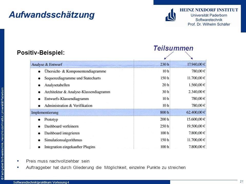 © Fachgebiet Softwaretechnik, Heinz Nixdorf Institut, Universität Paderborn Aufwandsschätzung Positiv-Beispiel: Preis muss nachvollziehbar sein Auftra