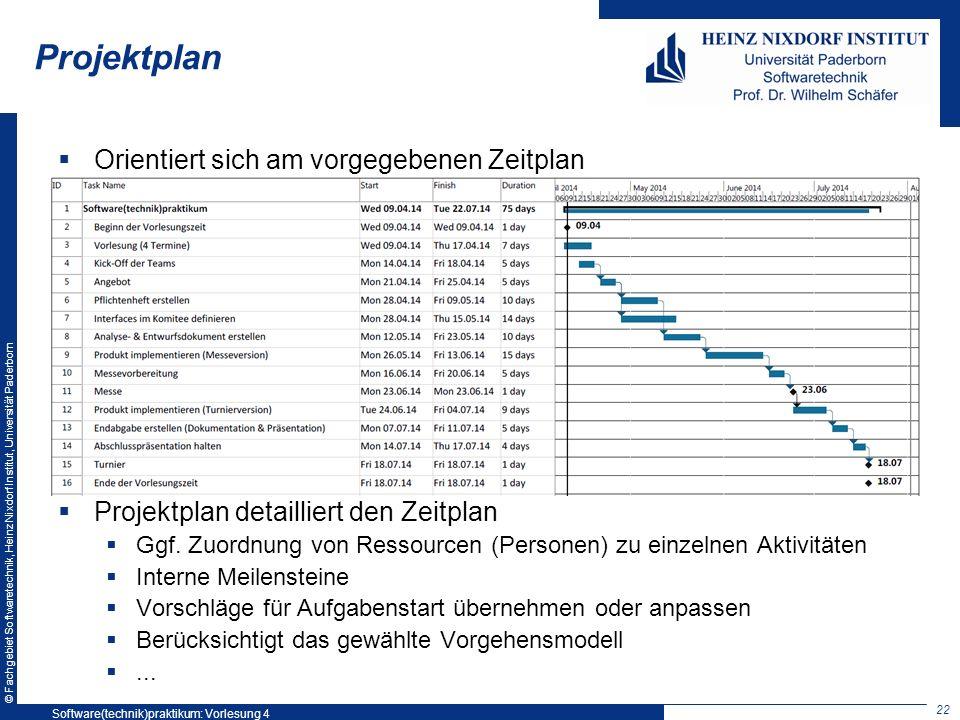 © Fachgebiet Softwaretechnik, Heinz Nixdorf Institut, Universität Paderborn Projektplan Orientiert sich am vorgegebenen Zeitplan Projektplan detaillie