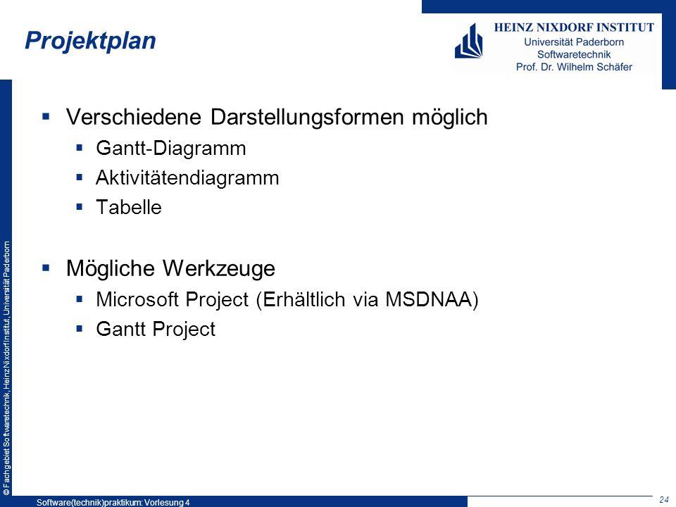 © Fachgebiet Softwaretechnik, Heinz Nixdorf Institut, Universität Paderborn Projektplan Verschiedene Darstellungsformen möglich Gantt-Diagramm Aktivit
