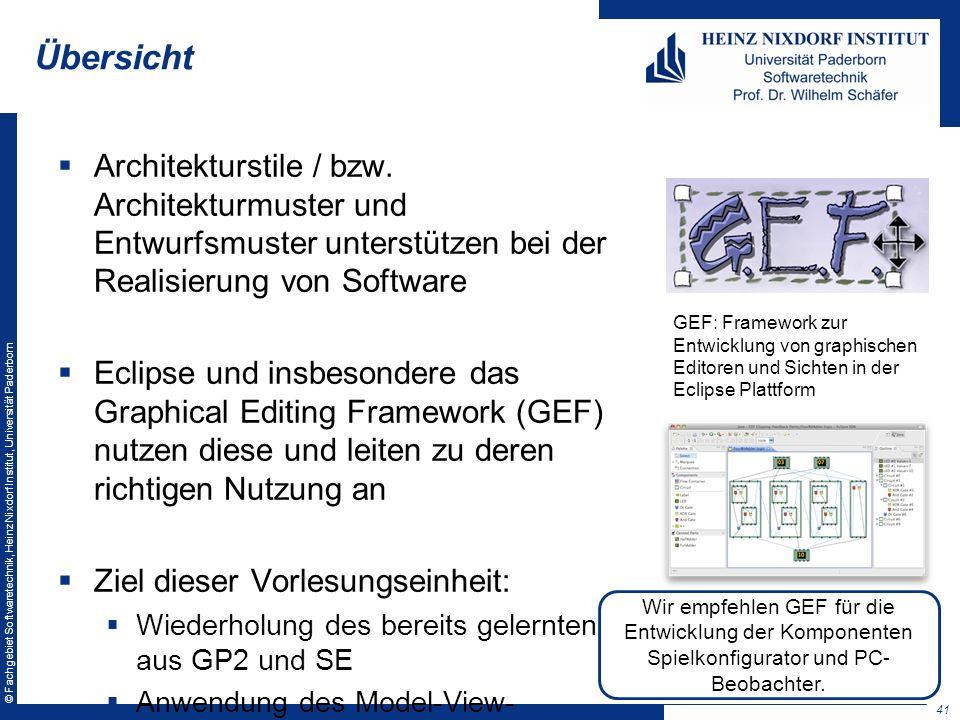 © Fachgebiet Softwaretechnik, Heinz Nixdorf Institut, Universität Paderborn Übersicht Architekturstile / bzw. Architekturmuster und Entwurfsmuster unt