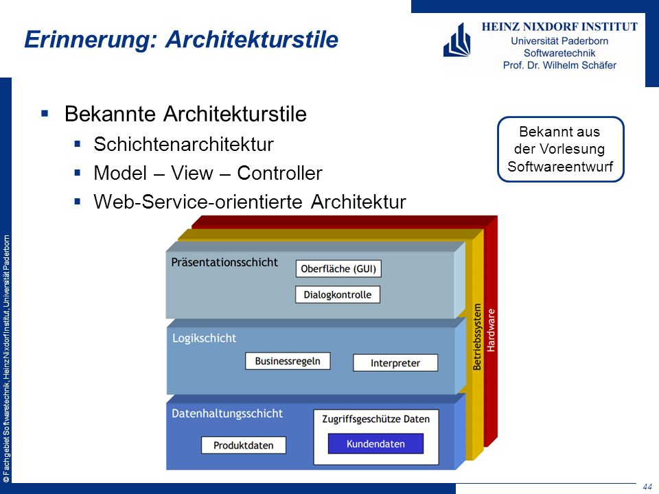 © Fachgebiet Softwaretechnik, Heinz Nixdorf Institut, Universität Paderborn Erinnerung: Architekturstile Bekannte Architekturstile Schichtenarchitektu