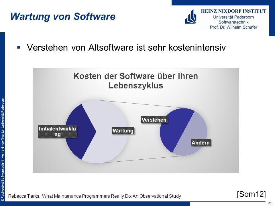 © Fachgebiet Softwaretechnik, Heinz Nixdorf Institut, Universität Paderborn Wartung von Software Verstehen von Altsoftware ist sehr kostenintensiv 52