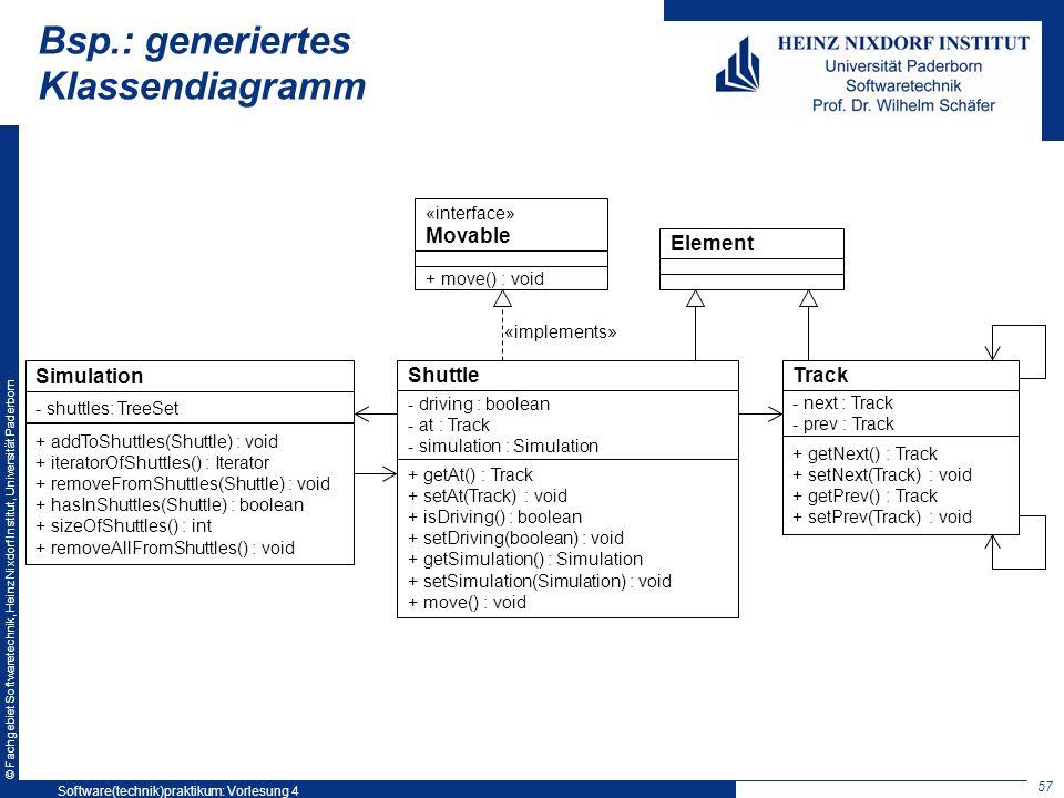 © Fachgebiet Softwaretechnik, Heinz Nixdorf Institut, Universität Paderborn Bsp.: generiertes Klassendiagramm Simulation - shuttles: TreeSet + addToSh