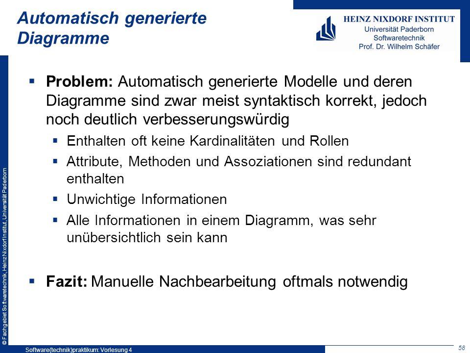 © Fachgebiet Softwaretechnik, Heinz Nixdorf Institut, Universität Paderborn Automatisch generierte Diagramme Problem: Automatisch generierte Modelle u