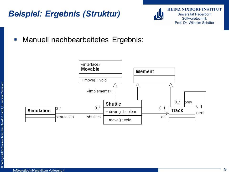 © Fachgebiet Softwaretechnik, Heinz Nixdorf Institut, Universität Paderborn Beispiel: Ergebnis (Struktur) Manuell nachbearbeitetes Ergebnis: Simulatio