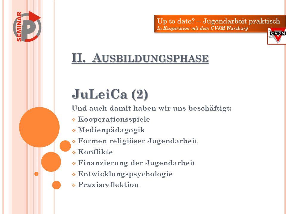 II. A USBILDUNGSPHASE JuLeiCa (1) Mit folgenden Themen haben wir uns beschäftigt: Mitarbeiteridendität Teamarbeit Leitungsstile Aufsichtspflicht Gespr