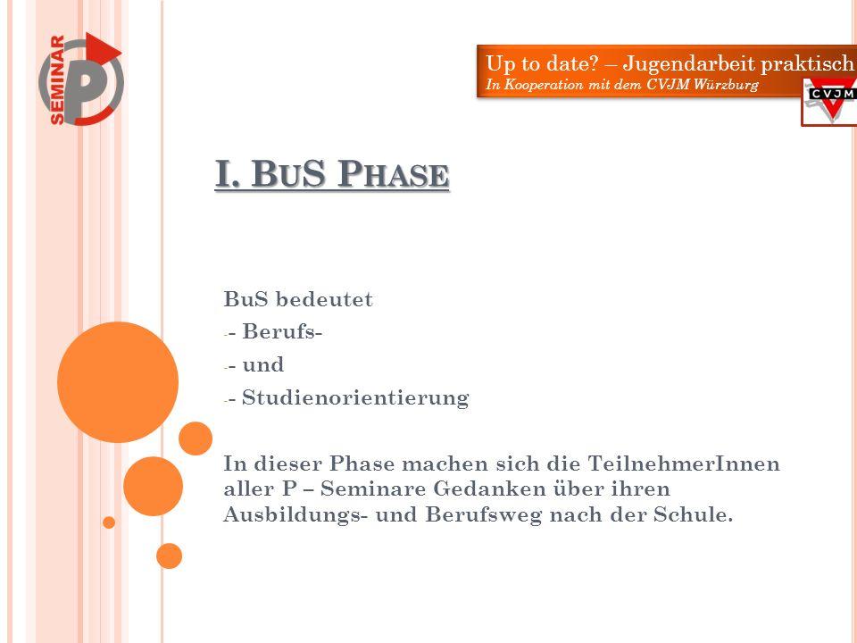 A NNE B UCHBERGER Anne Buchberger hat in der Gruppe Linus mitgearbeitet; Linus, das sind 12 Jungen und 6 Mädchen. Up to date? – Jugendarbeit praktisch