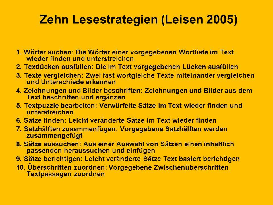 Zehn Lesestrategien (Leisen 2005) 1. Wörter suchen: Die Wörter einer vorgegebenen Wortliste im Text wieder finden und unterstreichen 2. Textlücken aus