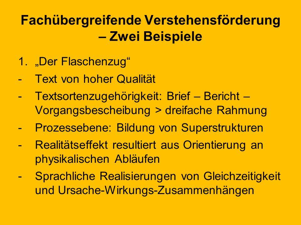 Fachübergreifende Verstehensförderung – Zwei Beispiele 1.Der Flaschenzug -Text von hoher Qualität -Textsortenzugehörigkeit: Brief – Bericht – Vorgangs
