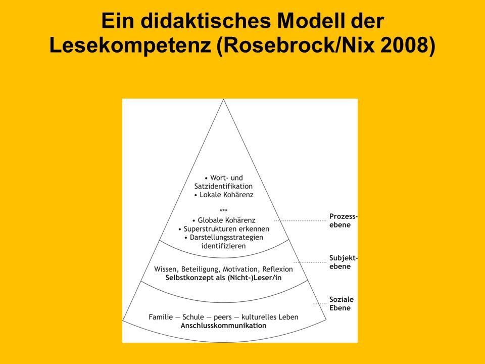 Ein didaktisches Modell der Lesekompetenz (Rosebrock/Nix 2008)