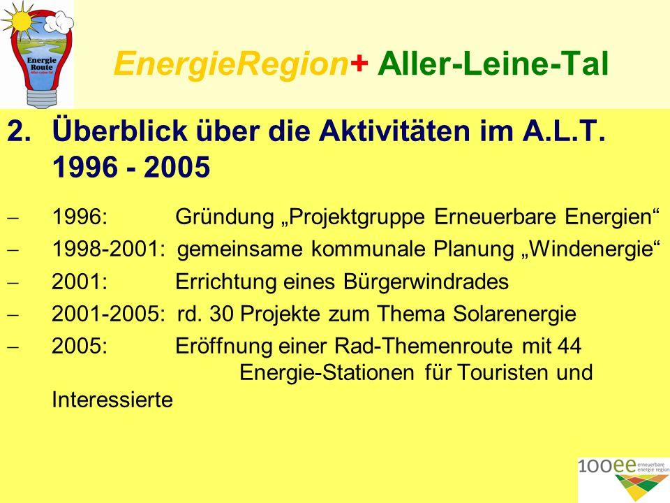 EnergieRegion+ Aller-Leine-Tal 2.Überblick über die Aktivitäten im A.L.T.