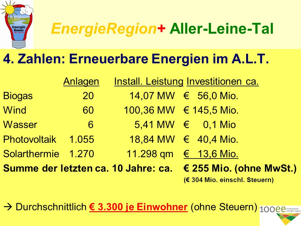 EnergieRegion+ Aller-Leine-Tal 4. Zahlen: Erneuerbare Energien im A.L.T.