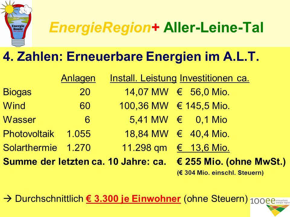 EnergieRegion+ Aller-Leine-Tal 5.
