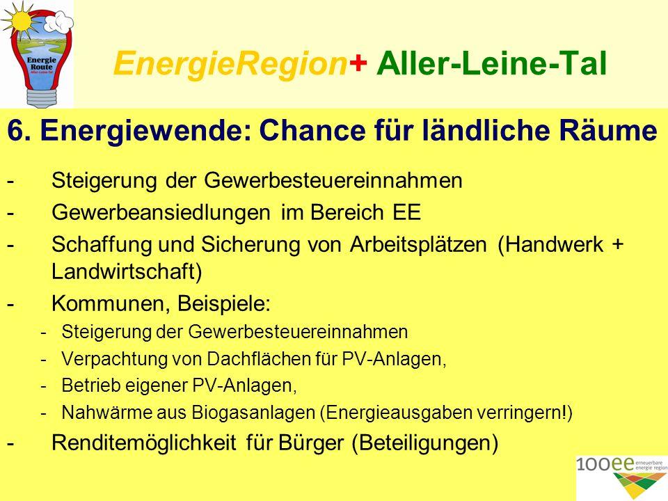 EnergieRegion+ Aller-Leine-Tal 7.Die nächsten Projekte im A.L.T.