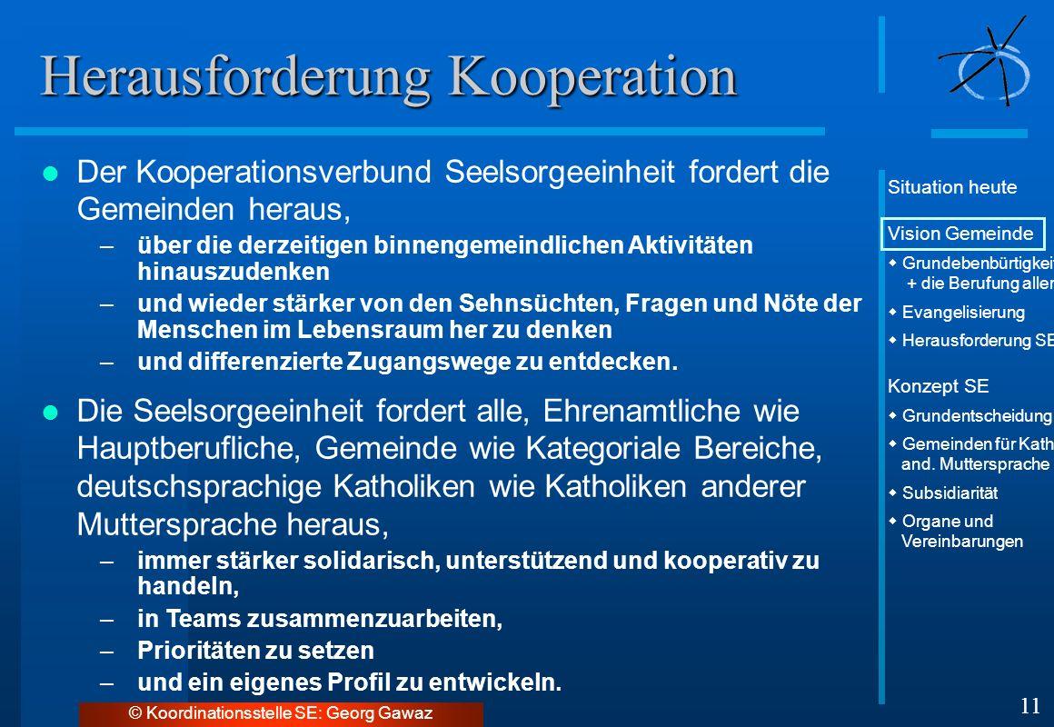Situation heute Vision Gemeinde Grundebenbürtigkeit + die Berufung aller Evangelisierung Herausforderung SE Konzept SE Grundentscheidung Gemeinden für Kath.