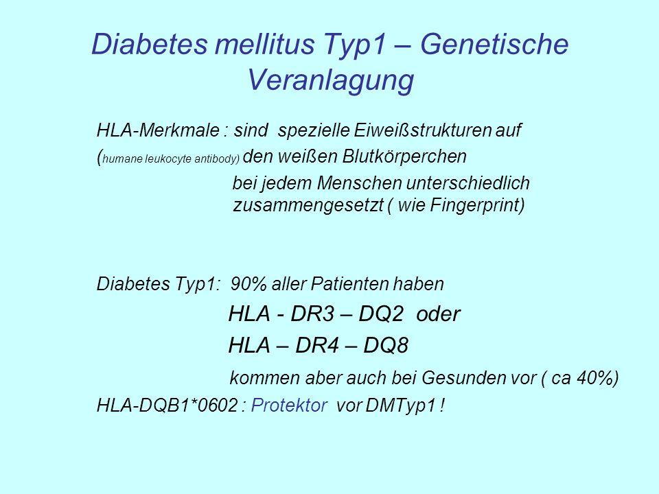 Diabetes mellitus Typ1 – Genetische Veranlagung HLA-Merkmale : sind spezielle Eiweißstrukturen auf ( humane leukocyte antibody) den weißen Blutkörperc