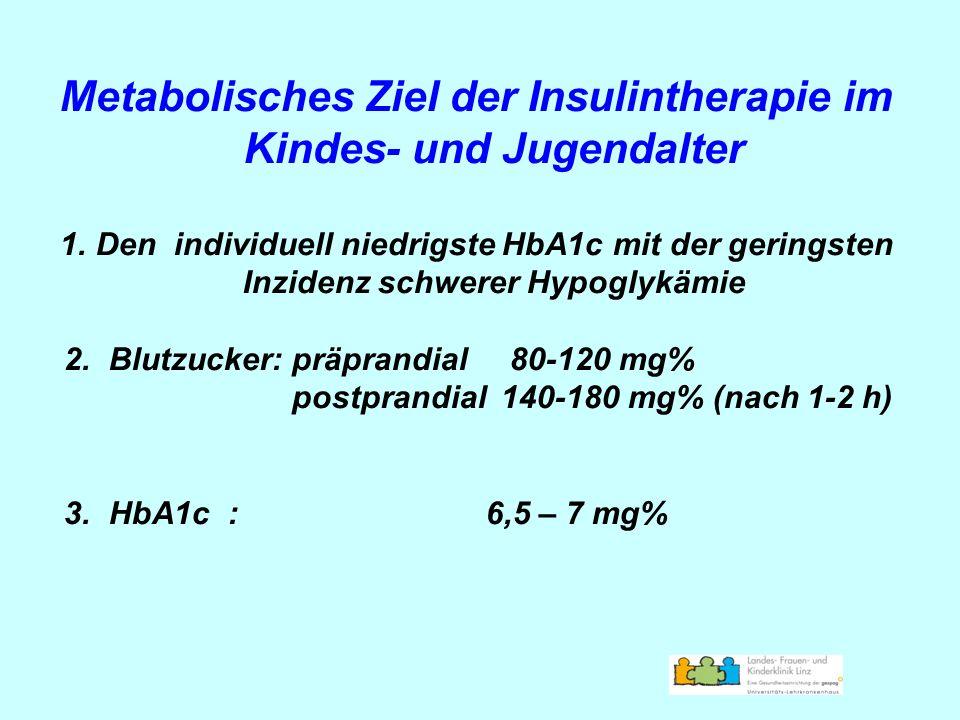 Metabolisches Ziel der Insulintherapie im Kindes- und Jugendalter 1.Den individuell niedrigste HbA1c mit der geringsten Inzidenz schwerer Hypoglykämie