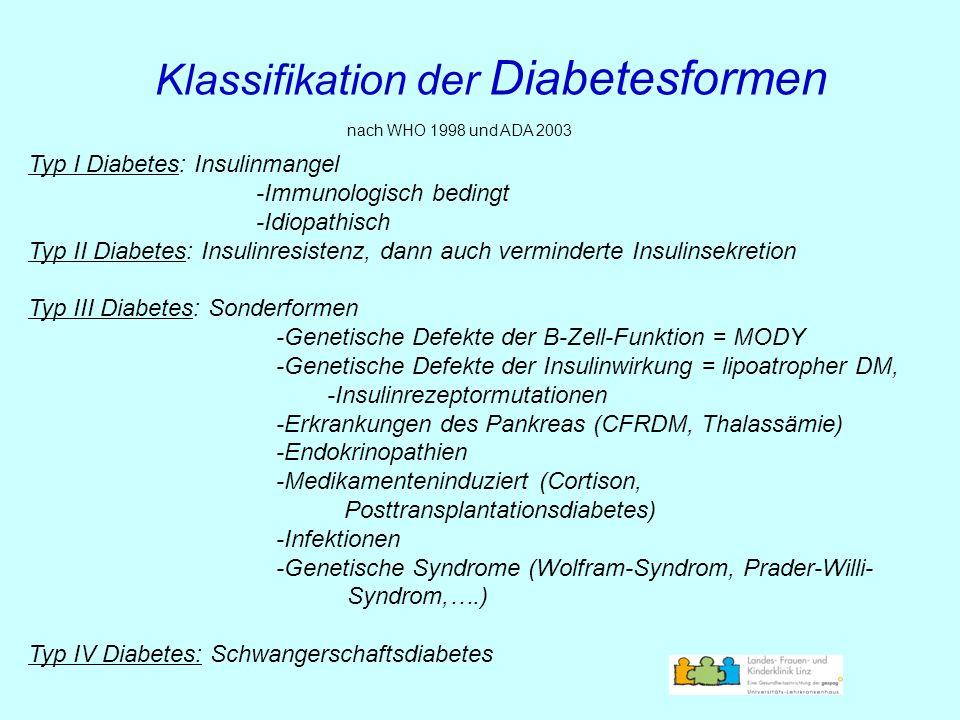 Klassifikation der Diabetesformen Gelegentlich Zuordnung zu DM I oder DM II nicht ganz klar (16 % der Patienten < 17 J.