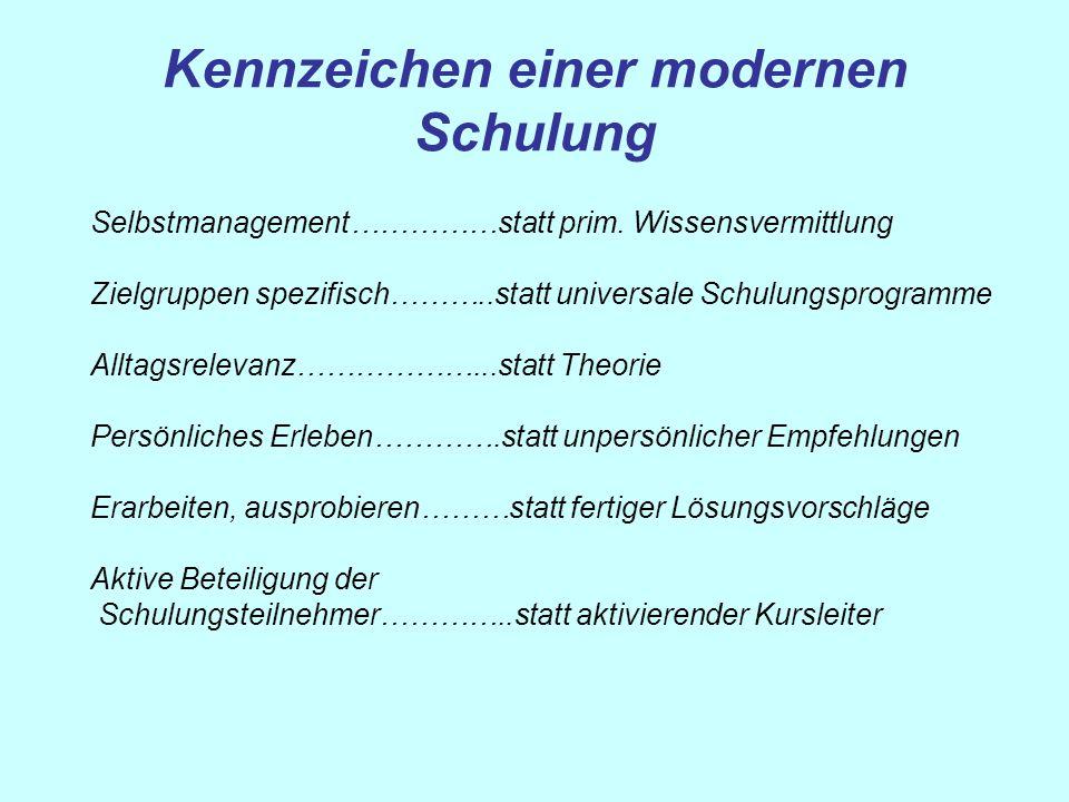 Kennzeichen einer modernen Schulung Selbstmanagement……………statt prim. Wissensvermittlung Zielgruppen spezifisch………..statt universale Schulungsprogramme