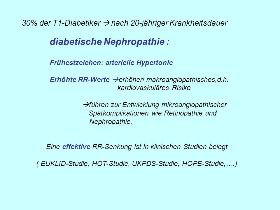 30% der T1-Diabetiker nach 20-jähriger Krankheitsdauer diabetische Nephropathie : Frühestzeichen: arterielle Hypertonie Erhöhte RR-Werte erhöhen makro