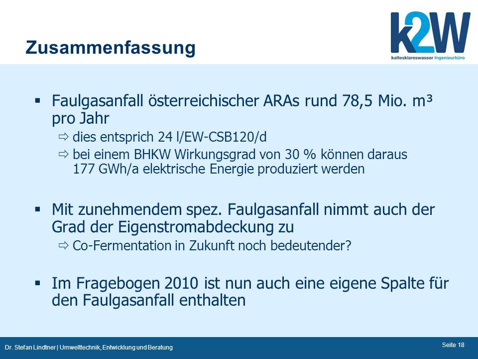 Dr. Stefan Lindtner | Umwelttechnik, Entwicklung und Beratung Seite 18 Zusammenfassung Faulgasanfall österreichischer ARAs rund 78,5 Mio. m³ pro Jahr