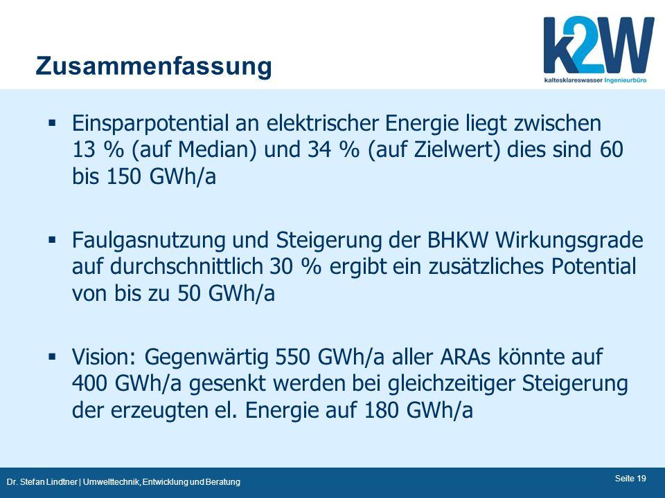 Dr. Stefan Lindtner | Umwelttechnik, Entwicklung und Beratung Zusammenfassung Einsparpotential an elektrischer Energie liegt zwischen 13 % (auf Median