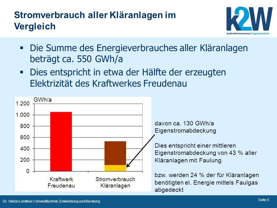 Dr. Stefan Lindtner | Umwelttechnik, Entwicklung und Beratung Seite 5 Die Summe des Energieverbrauches aller Kläranlagen beträgt ca. 550 GWh/a Dies en