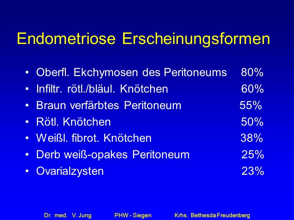 Dr. med. V. Jung PHW - Siegen Krhs. Bethesda Freudenberg Endometriose Erscheinungsformen Oberfl. Ekchymosen des Peritoneums 80% Infiltr. rötl./bläul.