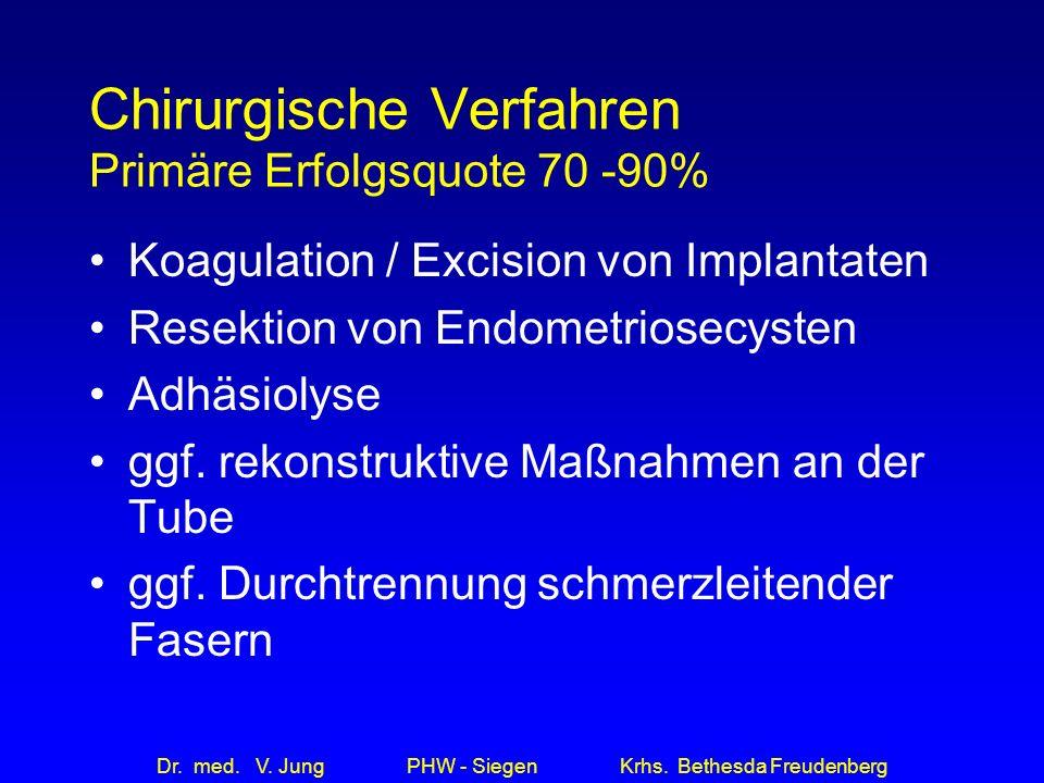 Dr. med. V. Jung PHW - Siegen Krhs. Bethesda Freudenberg Chirurgische Verfahren Primäre Erfolgsquote 70 -90% Koagulation / Excision von Implantaten Re