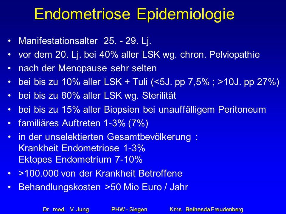 Dr.med. V. Jung PHW - Siegen Krhs. Bethesda Freudenberg Medikamentöse Therapie 3.