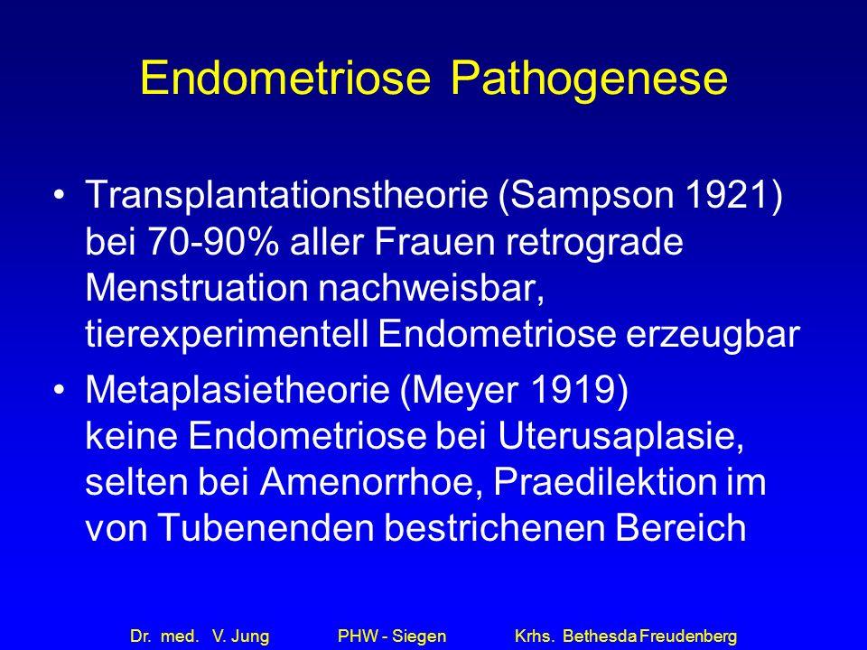 Dr. med. V. Jung PHW - Siegen Krhs. Bethesda Freudenberg Endometriose Pathogenese Transplantationstheorie (Sampson 1921) bei 70-90% aller Frauen retro