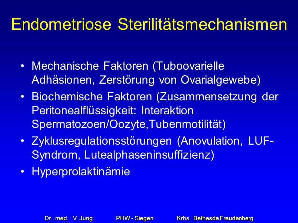 Dr. med. V. Jung PHW - Siegen Krhs. Bethesda Freudenberg Endometriose Sterilitätsmechanismen Mechanische Faktoren (Tuboovarielle Adhäsionen, Zerstörun