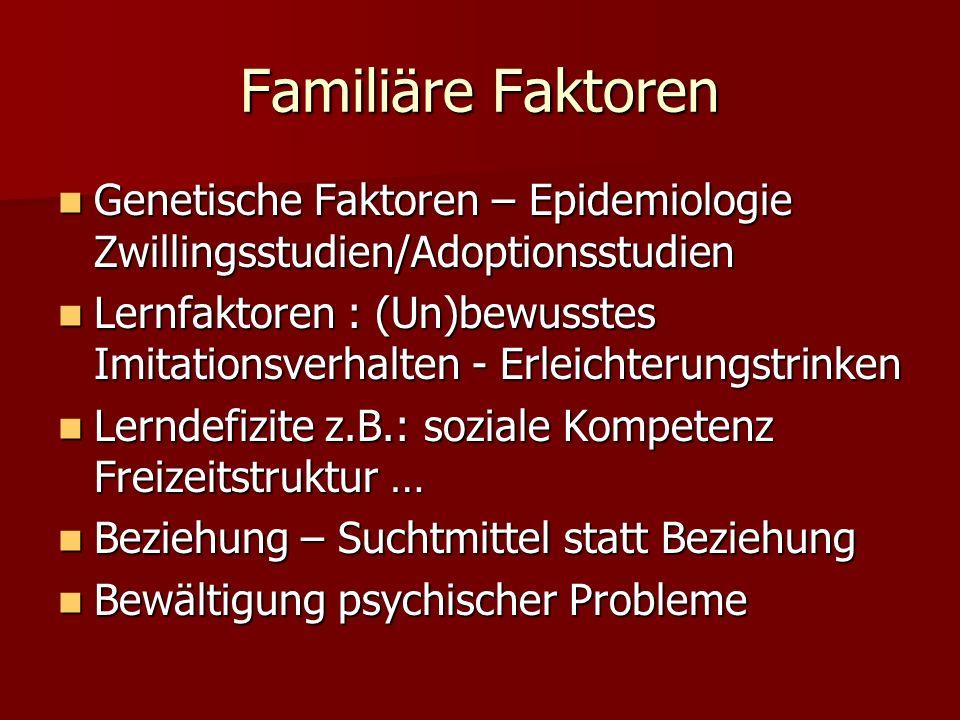 Familiäre Faktoren Genetische Faktoren – Epidemiologie Zwillingsstudien/Adoptionsstudien Genetische Faktoren – Epidemiologie Zwillingsstudien/Adoptionsstudien Lernfaktoren : (Un)bewusstes Imitationsverhalten - Erleichterungstrinken Lernfaktoren : (Un)bewusstes Imitationsverhalten - Erleichterungstrinken Lerndefizite z.B.: soziale Kompetenz Freizeitstruktur … Lerndefizite z.B.: soziale Kompetenz Freizeitstruktur … Beziehung – Suchtmittel statt Beziehung Beziehung – Suchtmittel statt Beziehung Bewältigung psychischer Probleme Bewältigung psychischer Probleme