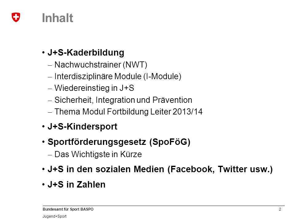 2 Bundesamt für Sport BASPO Jugend+Sport Inhalt J+S-Kaderbildung Nachwuchstrainer (NWT) Interdisziplinäre Module (I-Module) Wiedereinstieg in J+S Sicherheit, Integration und Prävention Thema Modul Fortbildung Leiter 2013/14 J+S-Kindersport Sportförderungsgesetz (SpoFöG) Das Wichtigste in Kürze J+S in den sozialen Medien (Facebook, Twitter usw.) J+S in Zahlen