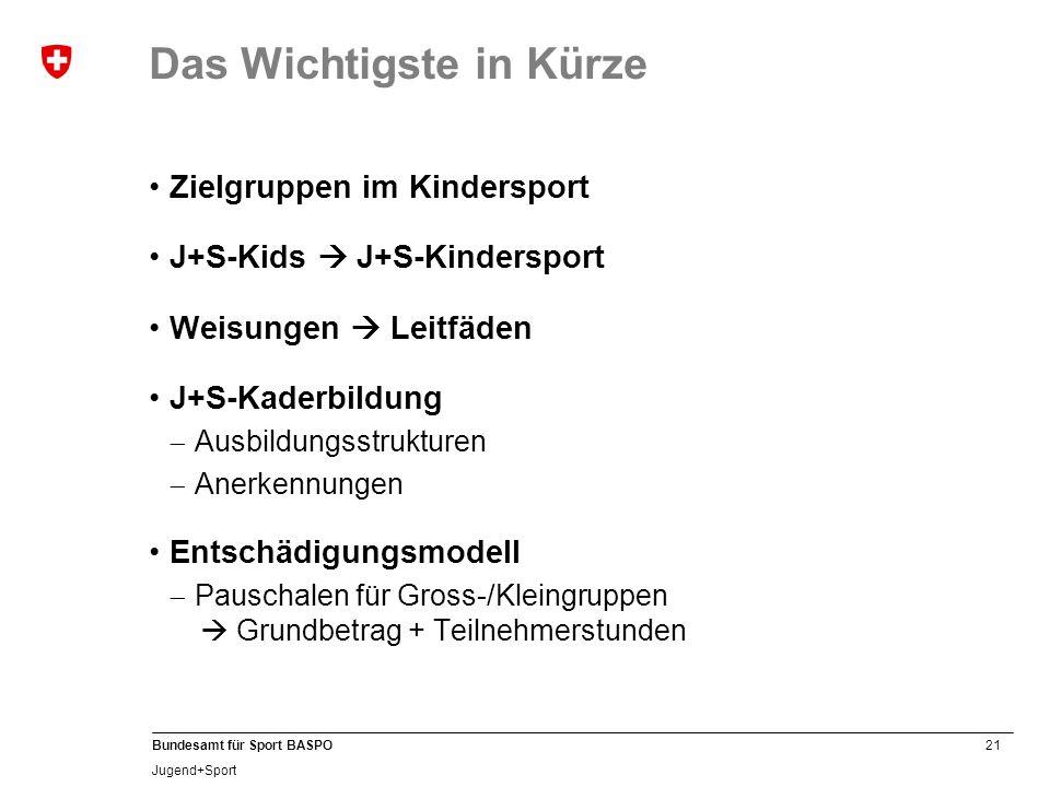 21 Bundesamt für Sport BASPO Jugend+Sport Zielgruppen im Kindersport J+S-Kids J+S-Kindersport Weisungen Leitfäden J+S-Kaderbildung Ausbildungsstruktur