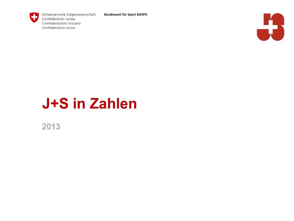 J+S in Zahlen 2013